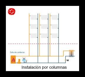 Instalacion por columnas